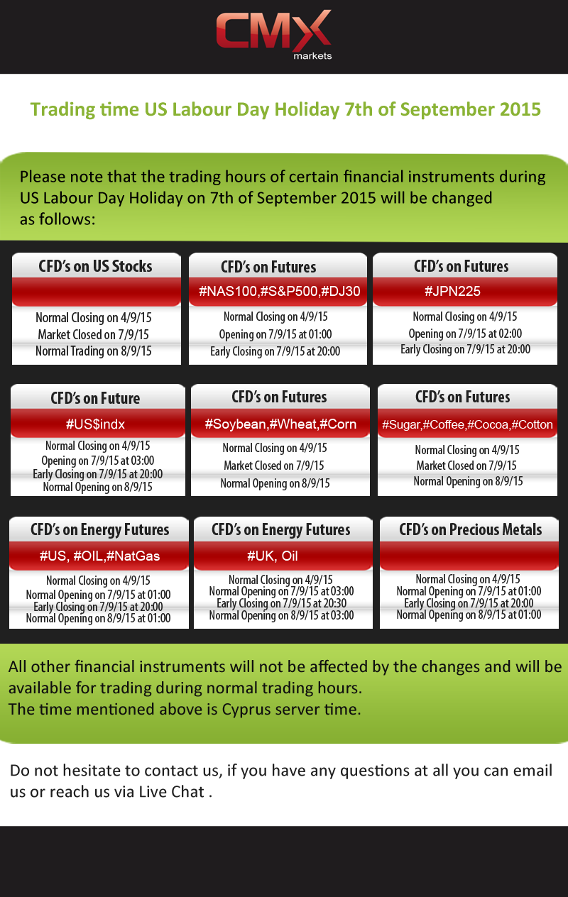 Binary options currency trading hours
