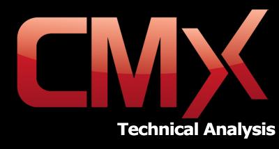 technical_analysis